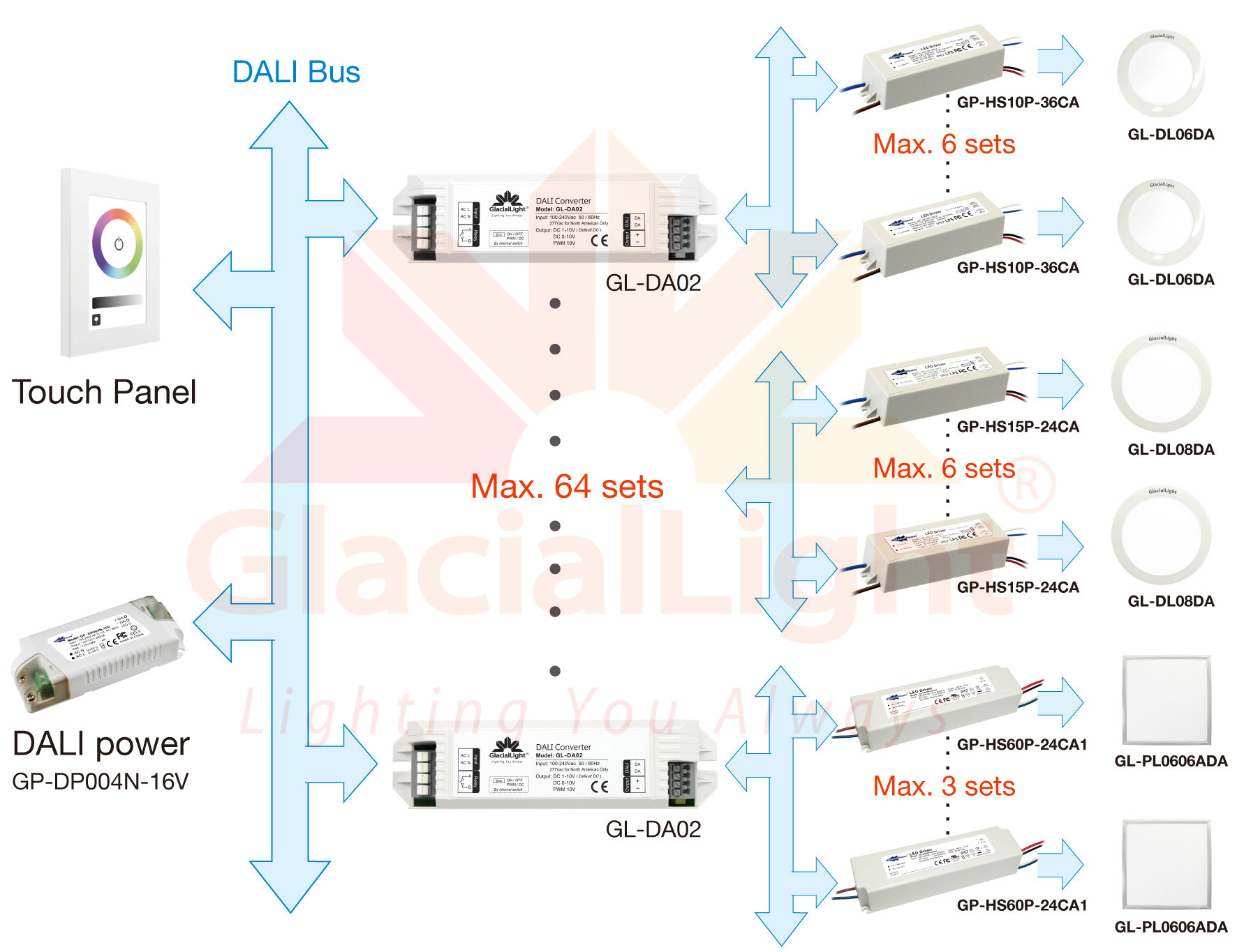 Dali Interface Converter 10vdc Wiring Diagram Detail Spec Download